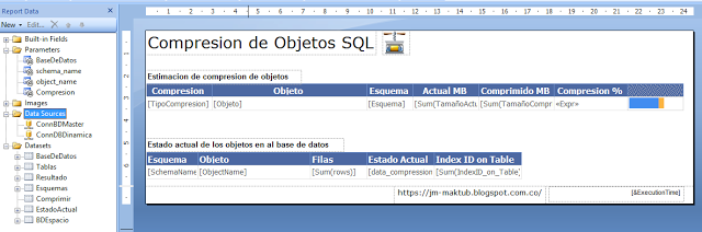 SSRS compresion datos